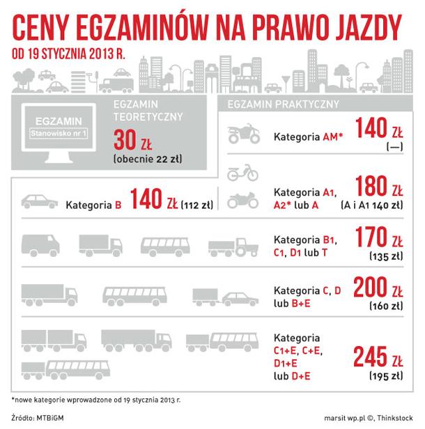 Źródło: infografika.wp.pl